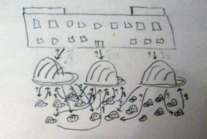 My initial sketch of Sergio's problem description.